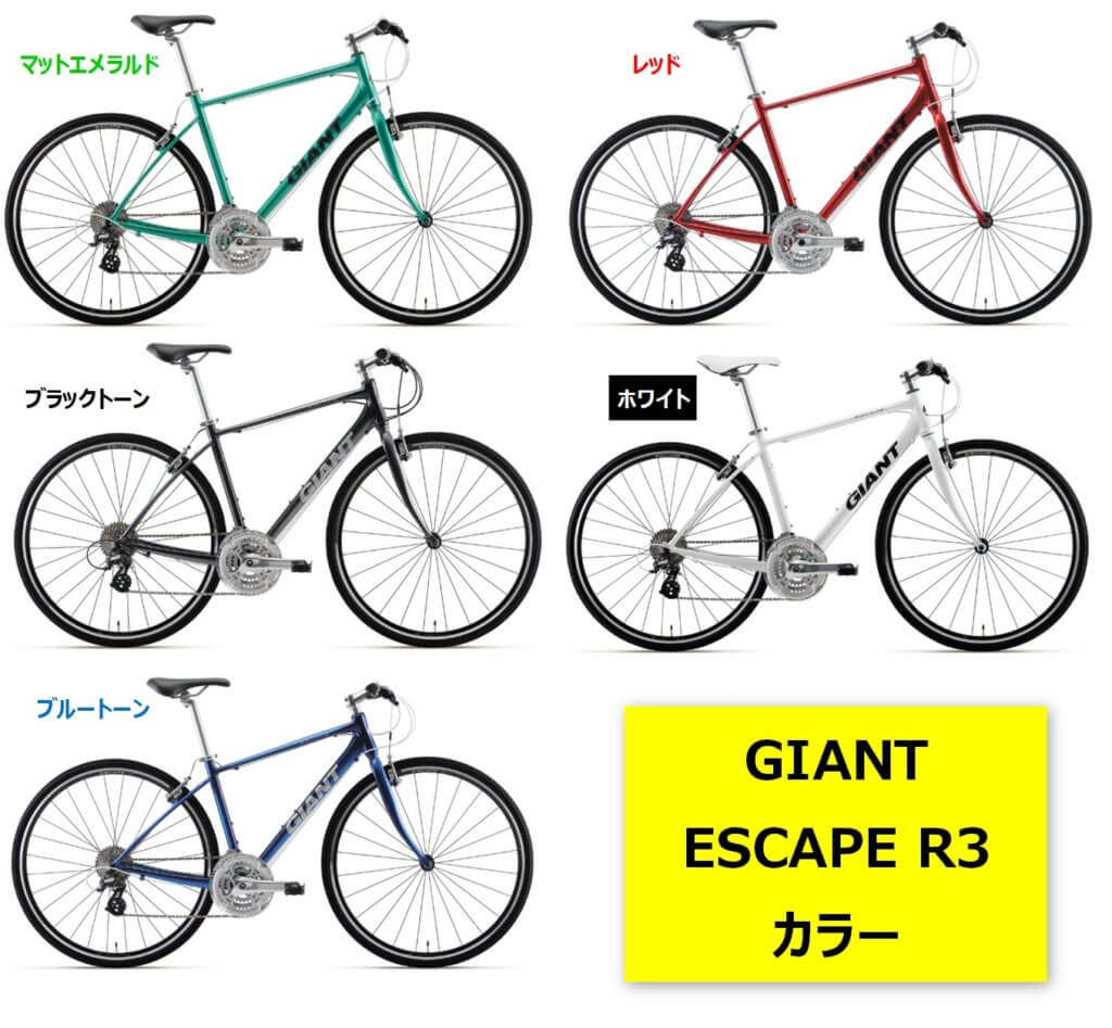 GIANT ESCAPE R3 2020年